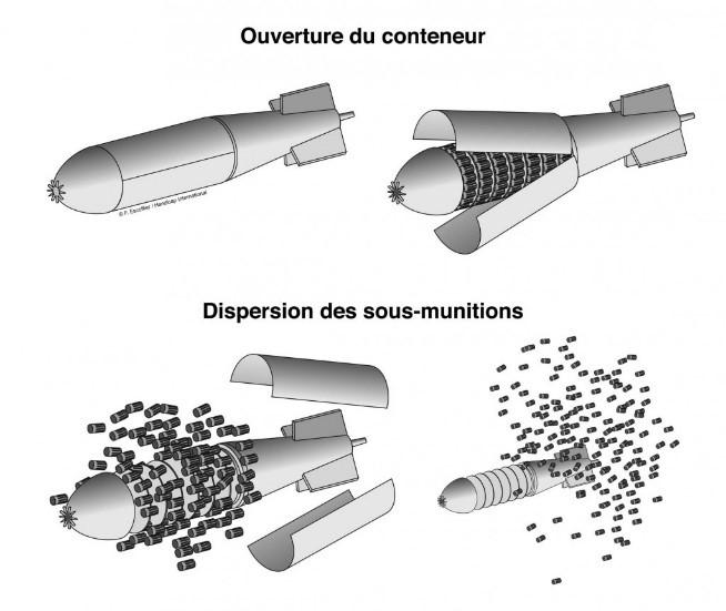 Schema de fonctionnement des armes a sous munitions